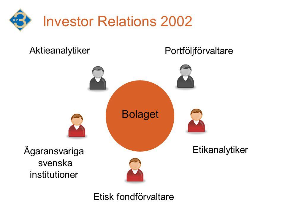 Investor Relations 2002 Aktieanalytiker Portföljförvaltare Ägaransvariga svenska institutioner Etikanalytiker Etisk fondförvaltare Bolaget