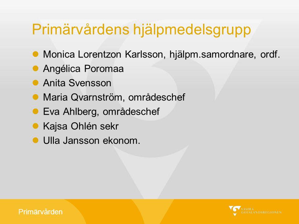Primärvården Primärvårdens hjälpmedelsgrupp Monica Lorentzon Karlsson, hjälpm.samordnare, ordf. Angélica Poromaa Anita Svensson Maria Qvarnström, områ