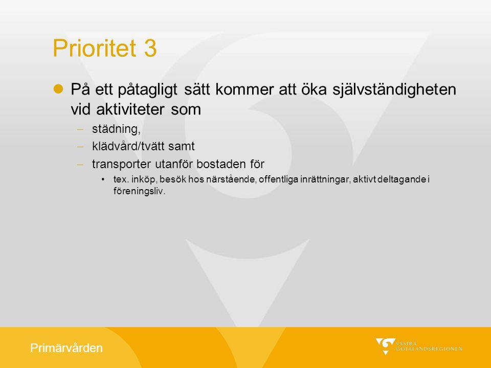 Primärvården Prioritet 3 På ett påtagligt sätt kommer att öka självständigheten vid aktiviteter som  städning,  klädvård/tvätt samt  transporter ut