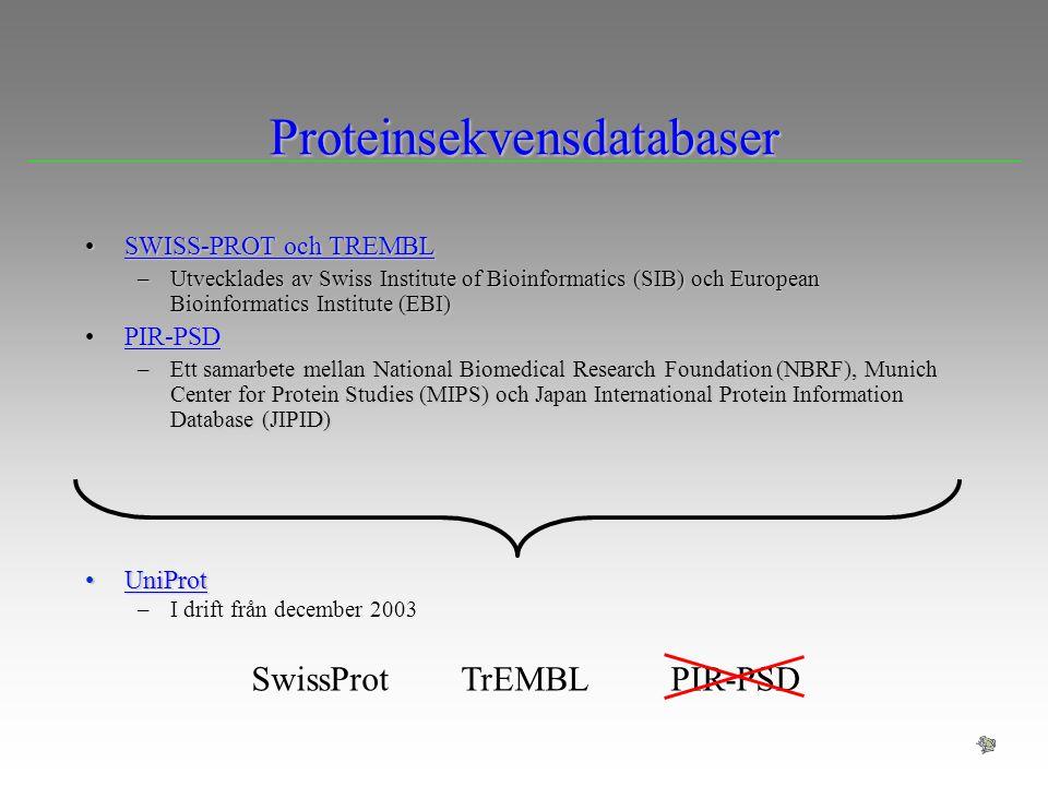 SwissProtTrEMBLPIR-PSD SWISS-PROT och TREMBLSWISS-PROT och TREMBLSWISS-PROT och TREMBLSWISS-PROT och TREMBL –Utvecklades av Swiss Institute of Bioinfo