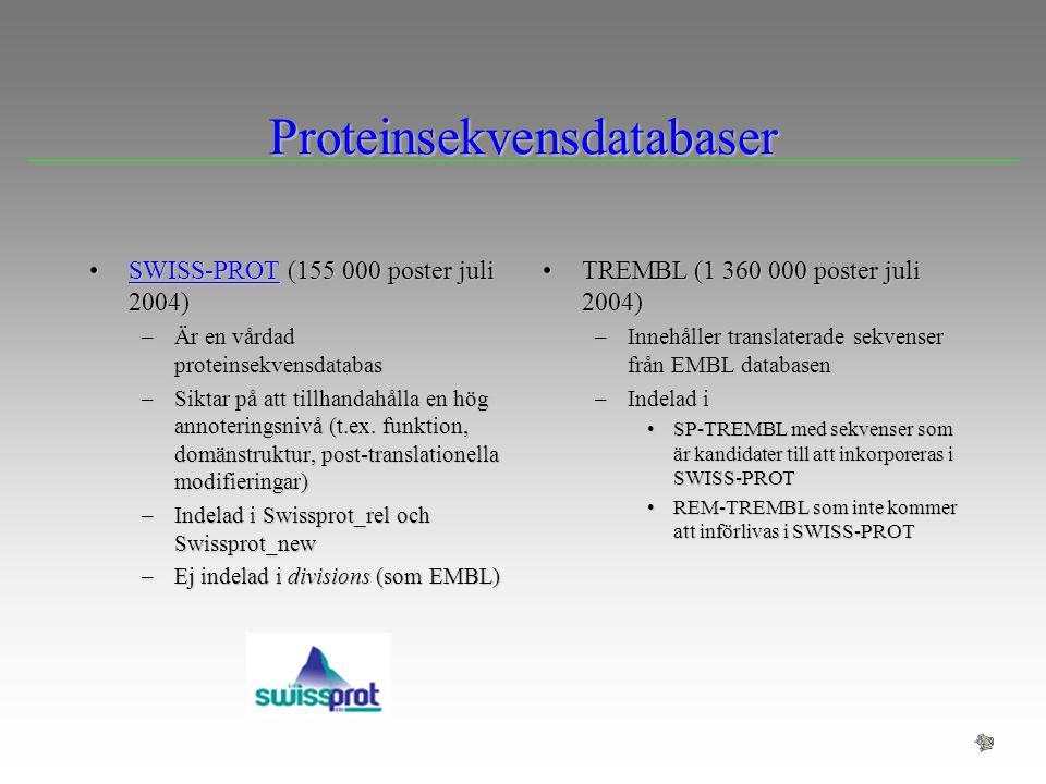 Proteinsekvensdatabaser SWISS-PROT (155 000 poster juli 2004)SWISS-PROT (155 000 poster juli 2004)SWISS-PROT –Är en vårdad proteinsekvensdatabas –Sikt