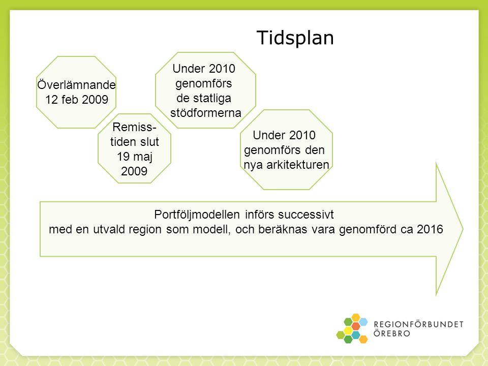 Tidsplan Överlämnande 12 feb 2009 Remiss- tiden slut 19 maj 2009 Under 2010 genomförs de statliga stödformerna Under 2010 genomförs den nya arkitekturen Portföljmodellen införs successivt med en utvald region som modell, och beräknas vara genomförd ca 2016