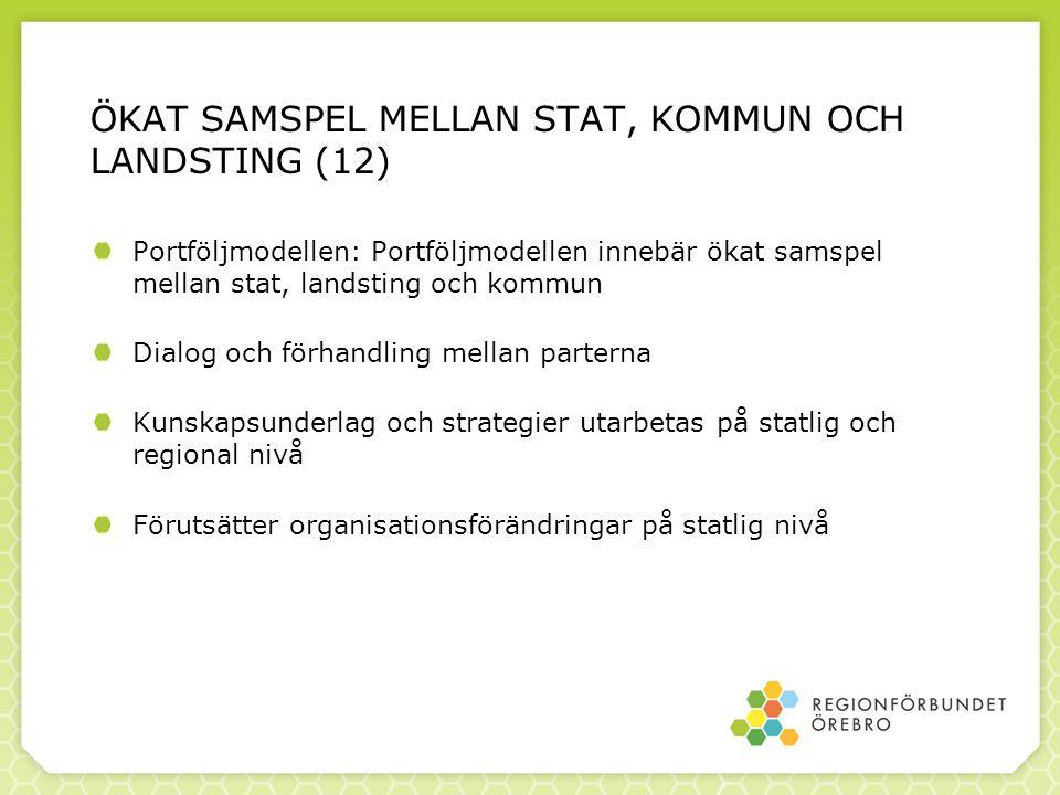 ÖKAT SAMSPEL MELLAN STAT, KOMMUN OCH LANDSTING (12) Portföljmodellen: Portföljmodellen innebär ökat samspel mellan stat, landsting och kommun Dialog och förhandling mellan parterna Kunskapsunderlag och strategier utarbetas på statlig och regional nivå Förutsätter organisationsförändringar på statlig nivå