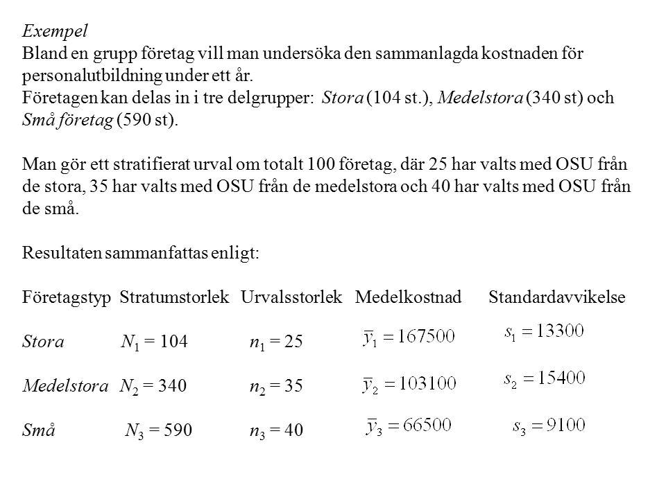 Sammanlagd kostnad = t Antal strata, H = 3 Punktskattning