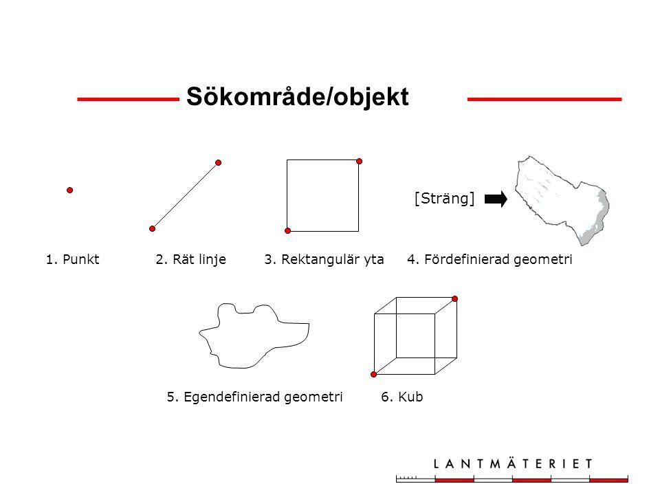 Sökområde/objekt 1. Punkt2. Rät linje3. Rektangulär yta [Sträng] 4. Fördefinierad geometri 6. Kub5. Egendefinierad geometri