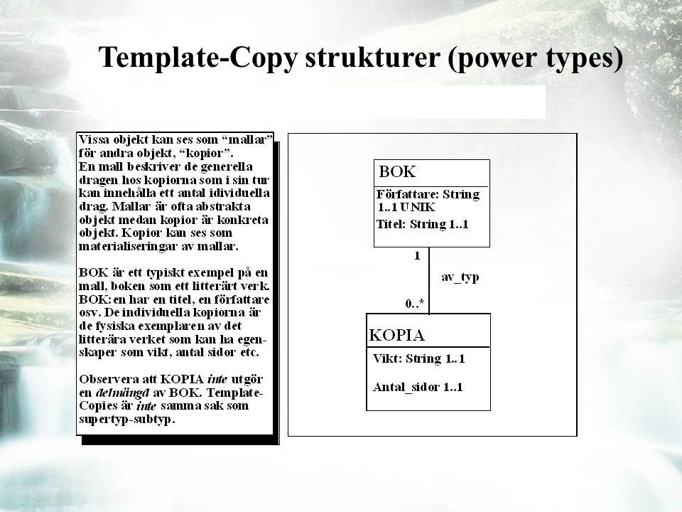 Template-Copy strukturer (power types)