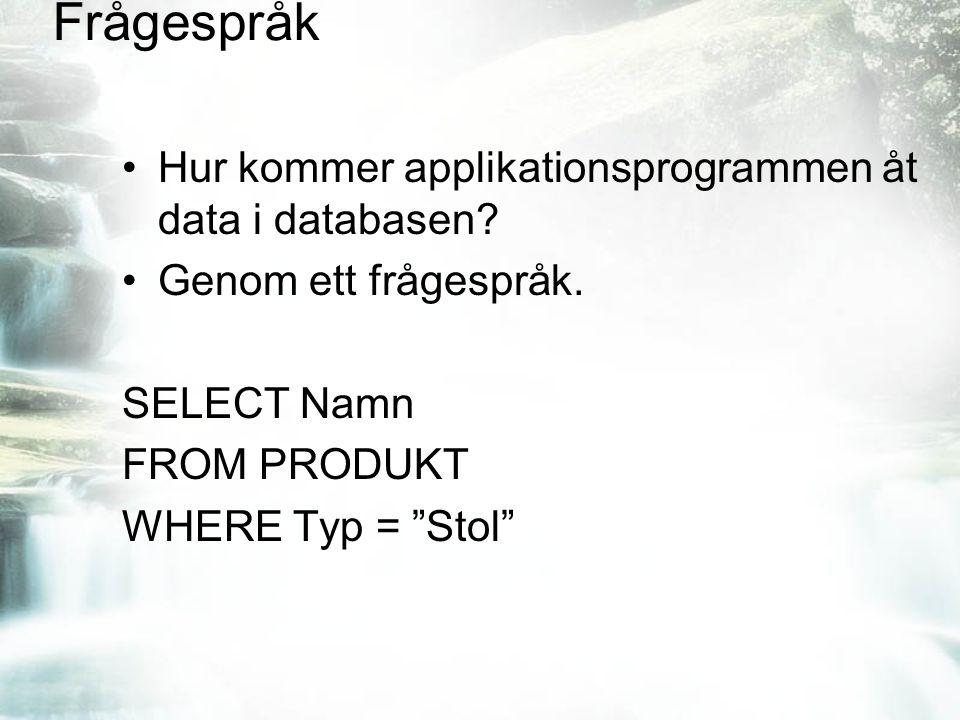 "Frågespråk Hur kommer applikationsprogrammen åt data i databasen? Genom ett frågespråk. SELECT Namn FROM PRODUKT WHERE Typ = ""Stol"""