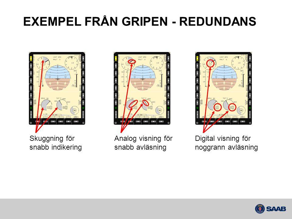 EXEMPEL FRÅN GRIPEN - REDUNDANS Skuggning för snabb indikering Analog visning för snabb avläsning Digital visning för noggrann avläsning