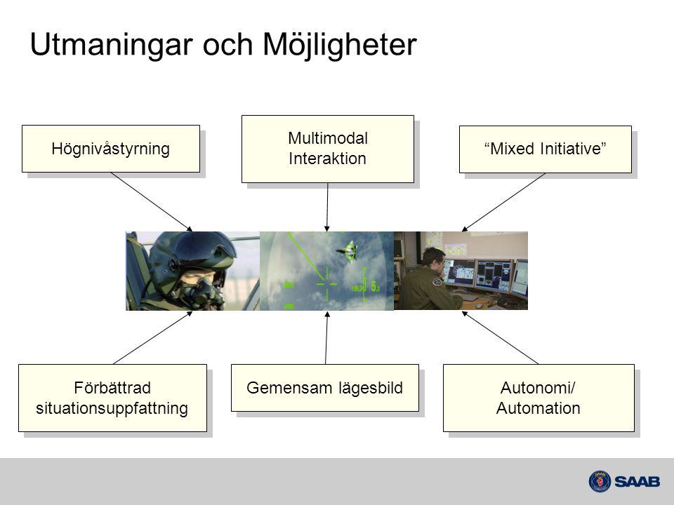 """Utmaningar och Möjligheter Högnivåstyrning Multimodal Interaktion """"Mixed Initiative"""" Förbättrad situationsuppfattning Autonomi/ Automation Gemensam lä"""