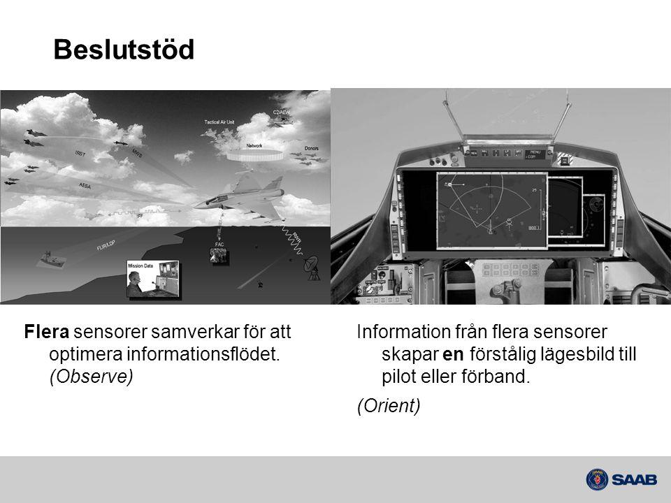 Beslutstöd Flera sensorer samverkar för att optimera informationsflödet. (Observe) Information från flera sensorer skapar en förstålig lägesbild till