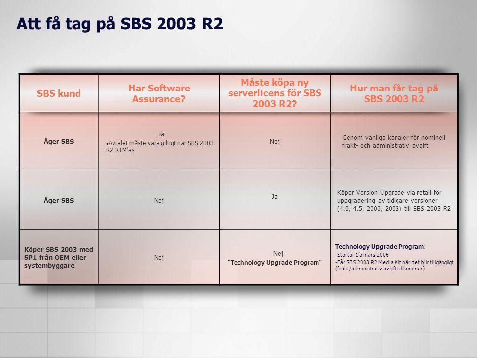 Att få tag på SBS 2003 R2 SBS kund Har Software Assurance? Måste köpa ny serverlicens för SBS 2003 R2? Hur man får tag på SBS 2003 R2 Äger SBS Ja Avta