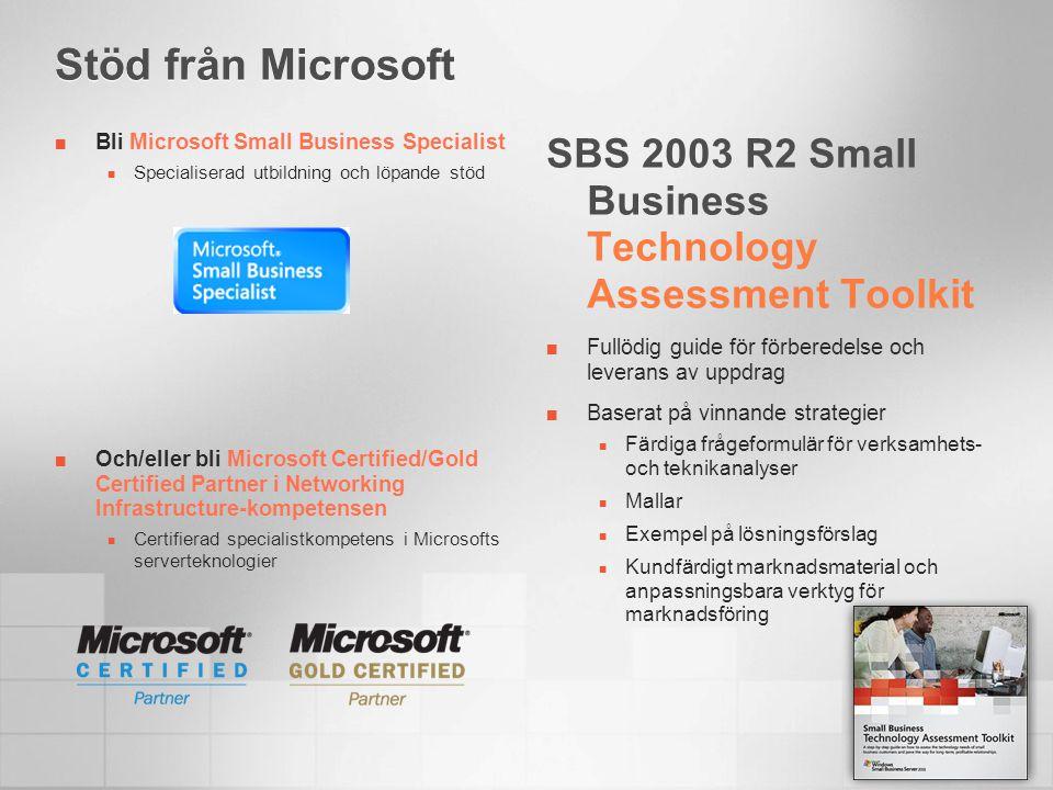 Stöd från Microsoft Bli Microsoft Small Business Specialist Specialiserad utbildning och löpande stöd Och/eller bli Microsoft Certified/Gold Certified