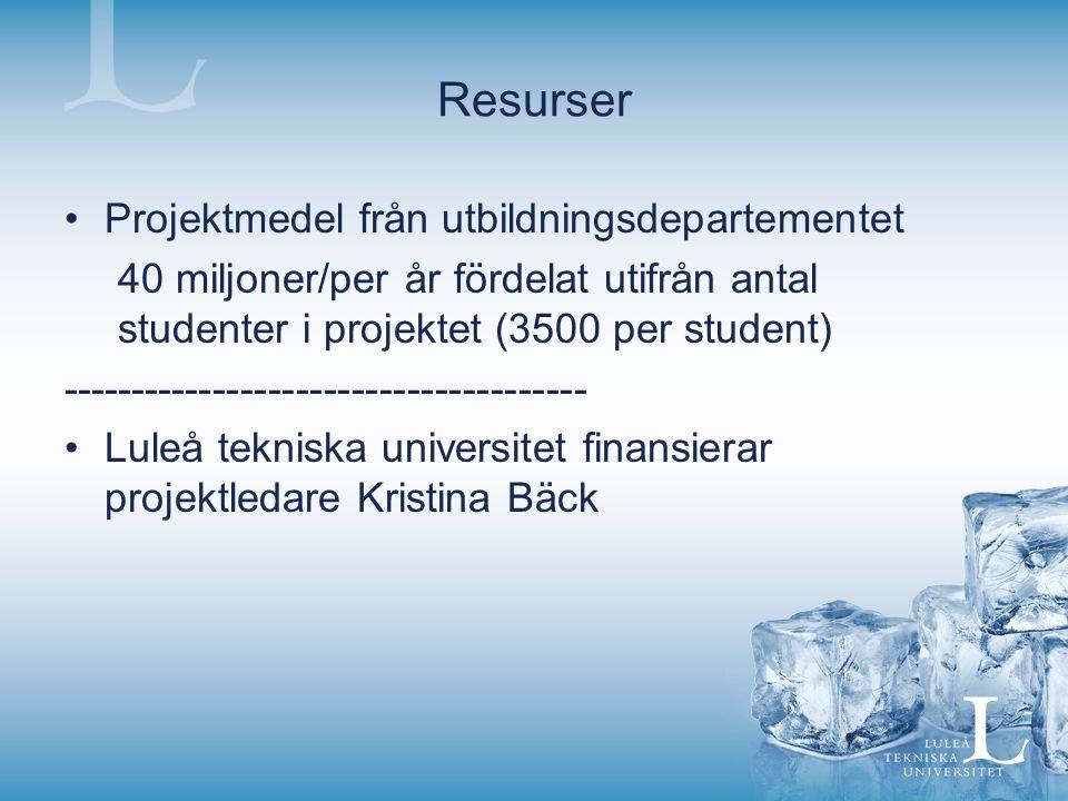 Resurser Projektmedel från utbildningsdepartementet 40 miljoner/per år fördelat utifrån antal studenter i projektet (3500 per student) -------------------------------------- Luleå tekniska universitet finansierar projektledare Kristina Bäck