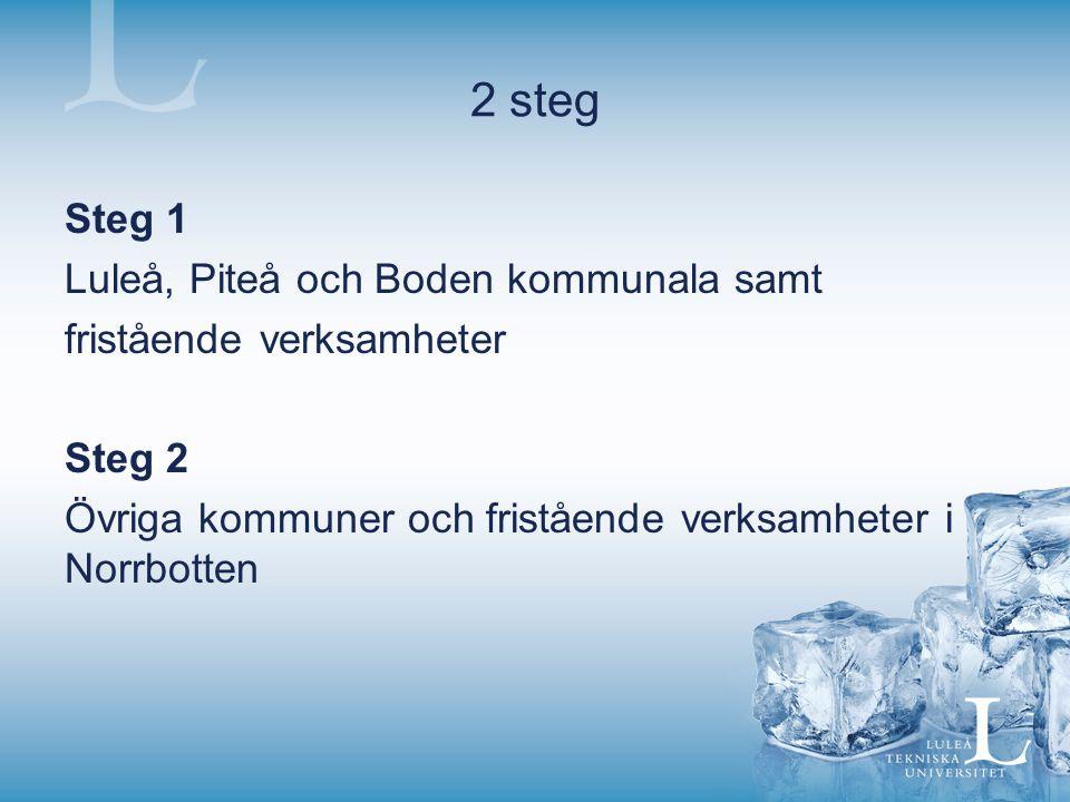 2 steg Steg 1 Luleå, Piteå och Boden kommunala samt fristående verksamheter Steg 2 Övriga kommuner och fristående verksamheter i Norrbotten