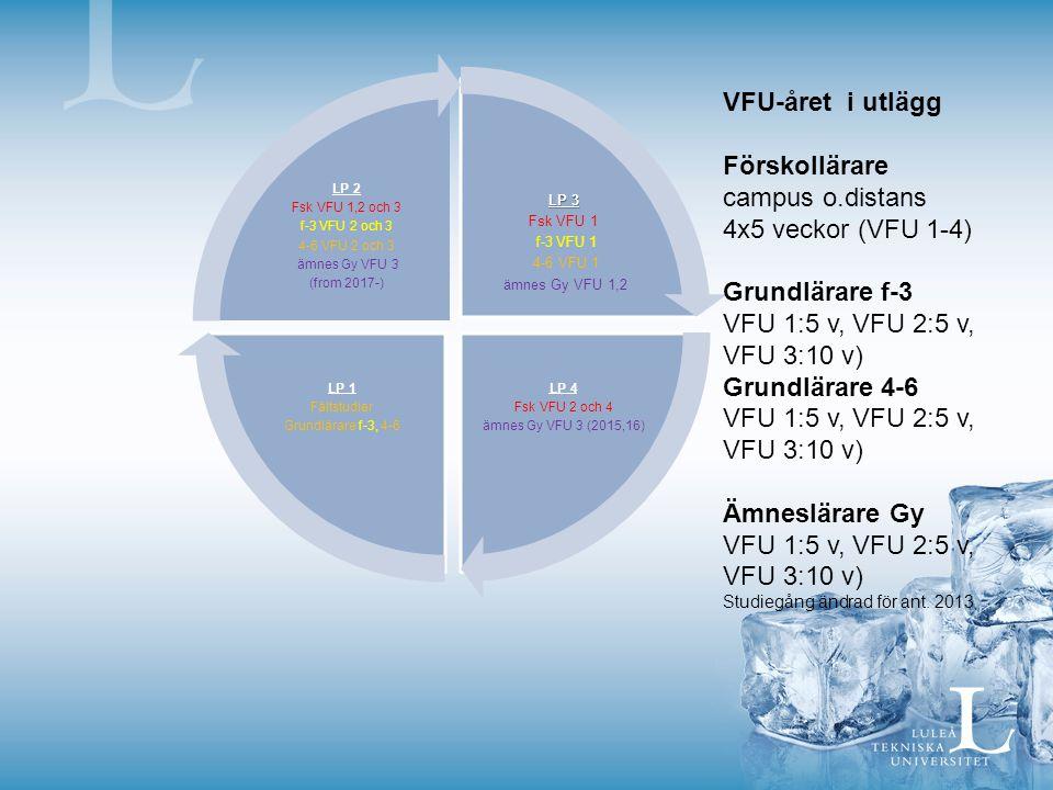 LP 3 Fsk VFU 1 f-3 VFU 1 4-6 VFU 1 ämnes Gy VFU 1,2 LP 4 Fsk VFU 2 och 4 ämnes Gy VFU 3 (2015,16) LP 1 Fältstudier Grundlärare f-3, 4-6 LP 2 Fsk VFU 1,2 och 3 f-3 VFU 2 och 3 4-6 VFU 2 och 3 ämnes Gy VFU 3 (from 2017-) VFU-året i utlägg Förskollärare campus o.distans 4x5 veckor (VFU 1-4) Grundlärare f-3 VFU 1:5 v, VFU 2:5 v, VFU 3:10 v) Grundlärare 4-6 VFU 1:5 v, VFU 2:5 v, VFU 3:10 v) Ämneslärare Gy VFU 1:5 v, VFU 2:5 v, VFU 3:10 v) Studiegång ändrad för ant.