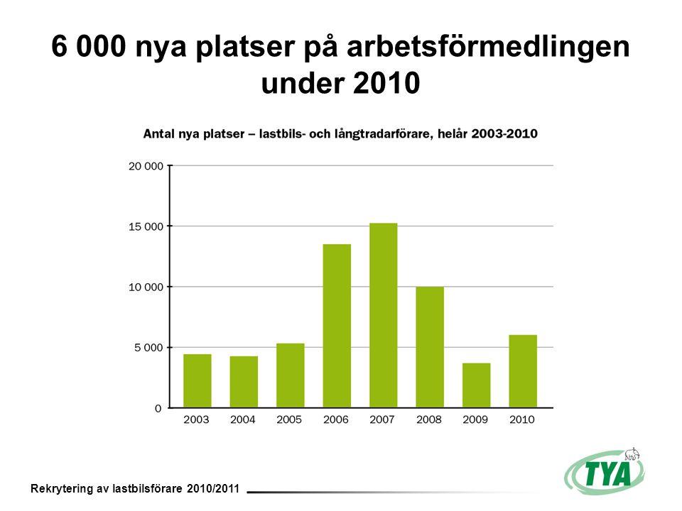 Rekrytering av lastbilsförare 2010/2011 6 000 nya platser på arbetsförmedlingen under 2010