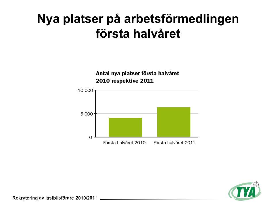 Rekrytering av lastbilsförare 2010/2011 Nya platser på arbetsförmedlingen första halvåret