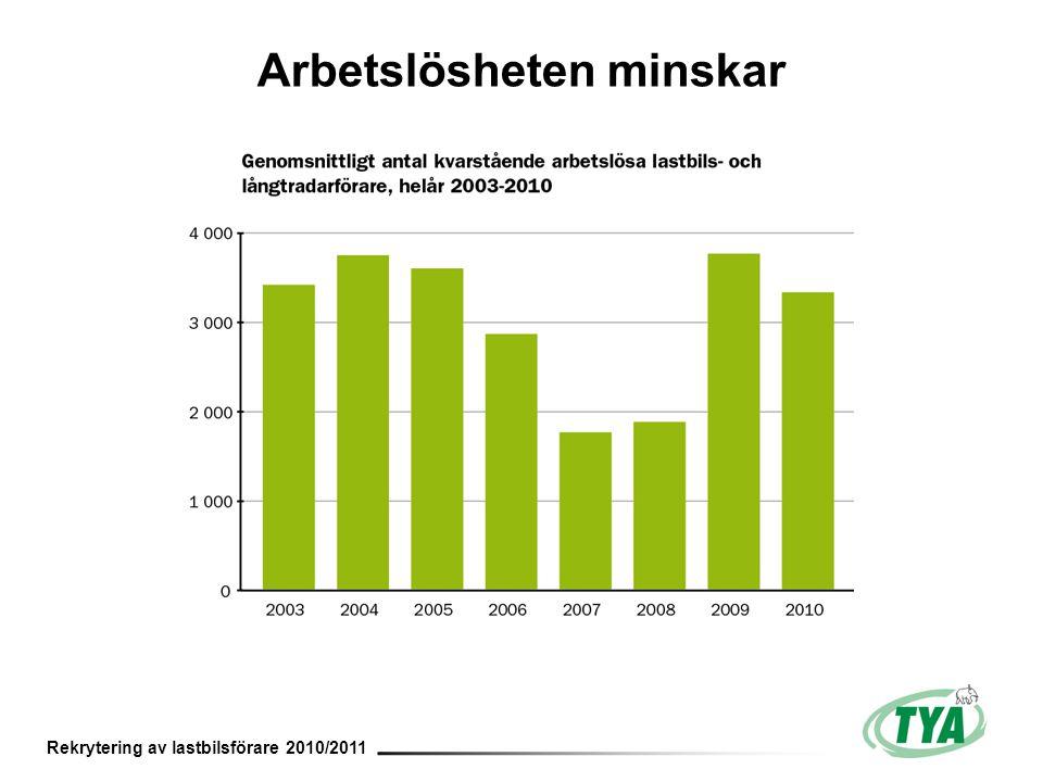 Rekrytering av lastbilsförare 2010/2011 Arbetslösheten minskar