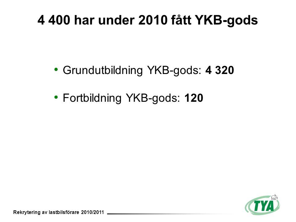 Rekrytering av lastbilsförare 2010/2011 4 400 har under 2010 fått YKB-gods Grundutbildning YKB-gods: 4 320 Fortbildning YKB-gods: 120