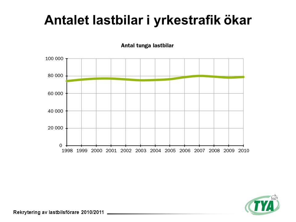 Rekrytering av lastbilsförare 2010/2011 Antalet lastbilar i yrkestrafik ökar