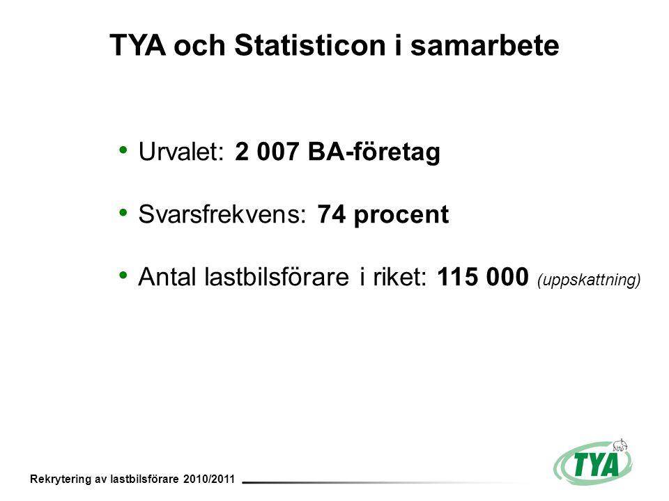 Rekrytering av lastbilsförare 2010/2011 TYA och Statisticon i samarbete Urvalet: 2 007 BA-företag Svarsfrekvens: 74 procent Antal lastbilsförare i riket: 115 000 (uppskattning)