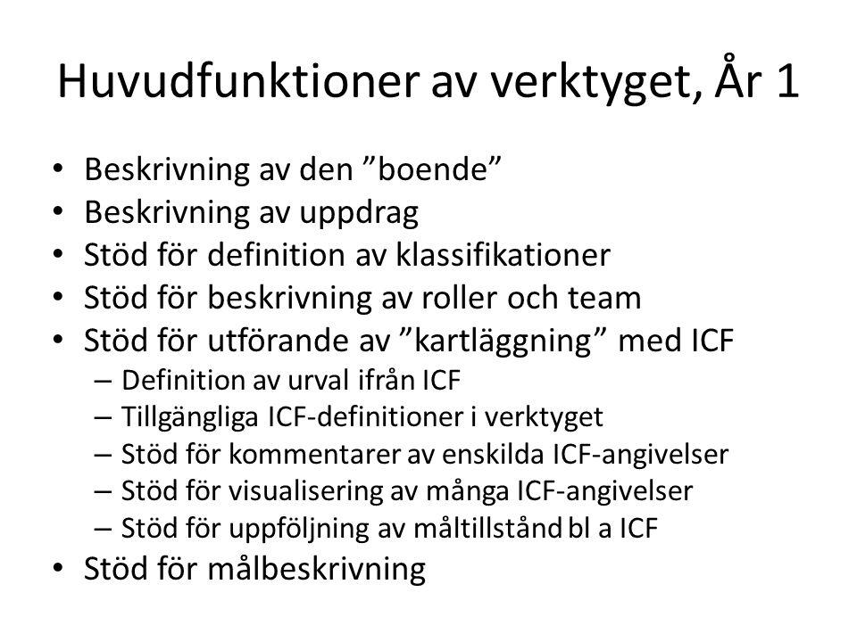 Huvudfunktioner av verktyget, År 1 Beskrivning av den boende Beskrivning av uppdrag Stöd för definition av klassifikationer Stöd för beskrivning av roller och team Stöd för utförande av kartläggning med ICF – Definition av urval ifrån ICF – Tillgängliga ICF-definitioner i verktyget – Stöd för kommentarer av enskilda ICF-angivelser – Stöd för visualisering av många ICF-angivelser – Stöd för uppföljning av måltillstånd bl a ICF Stöd för målbeskrivning