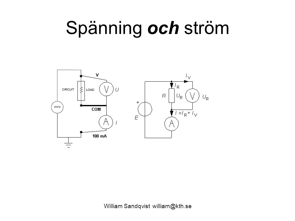 William Sandqvist william@kth.se Spänning och ström