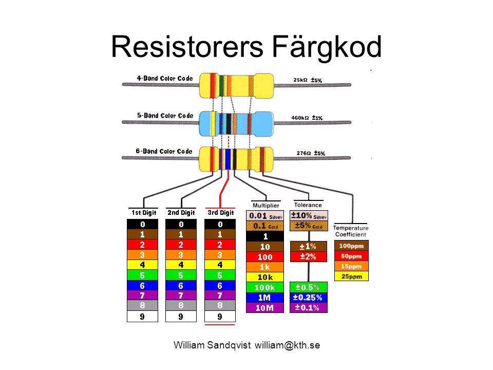 William Sandqvist william@kth.se Spänning och ström Spänningsriktig mätning av R.