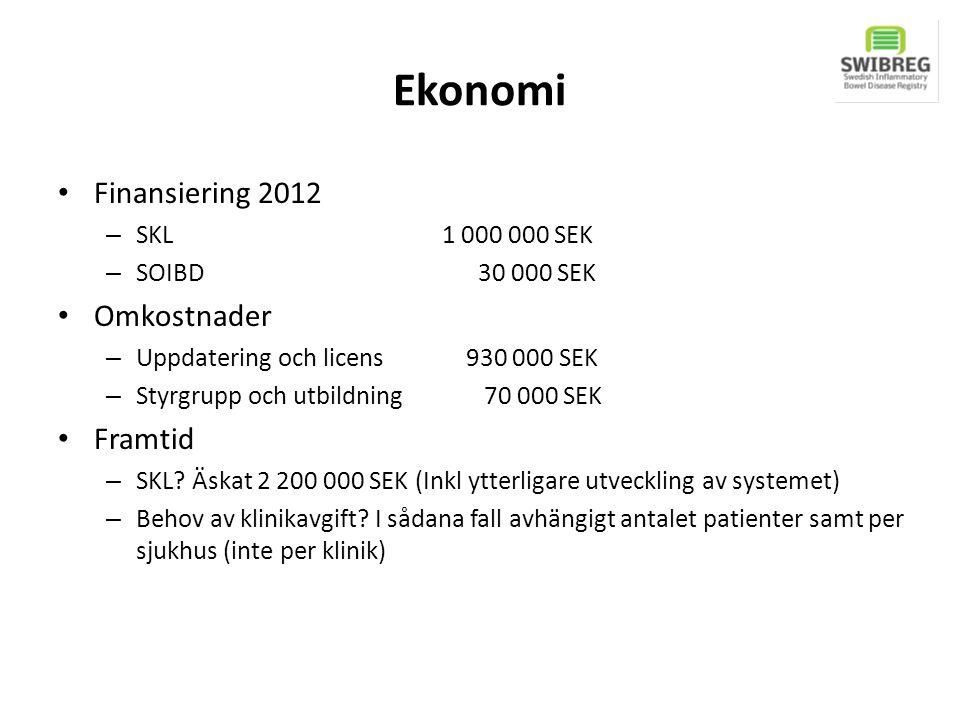 Ekonomi Finansiering 2012 – SKL1 000 000 SEK – SOIBD 30 000 SEK Omkostnader – Uppdatering och licens 930 000 SEK – Styrgrupp och utbildning 70 000 SEK