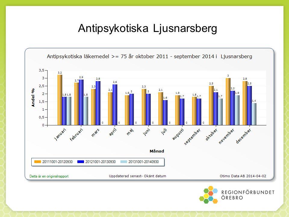 Antipsykotiska Ljusnarsberg
