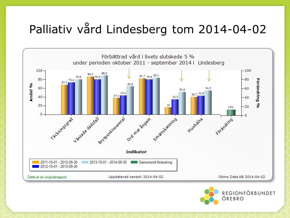 Palliativ vård Lindesberg tom 2014-04-02