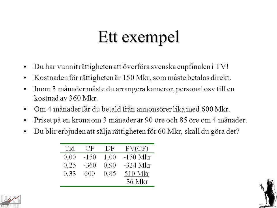 Ett exempel Du har vunnit rättigheten att överföra svenska cupfinalen i TV! Kostnaden för rättigheten är 150 Mkr, som måste betalas direkt. Inom 3 mån
