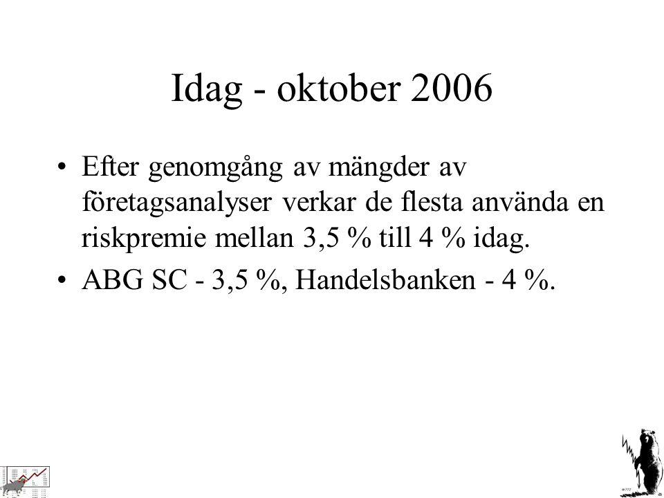 Idag - oktober 2006 Efter genomgång av mängder av företagsanalyser verkar de flesta använda en riskpremie mellan 3,5 % till 4 % idag. ABG SC - 3,5 %,