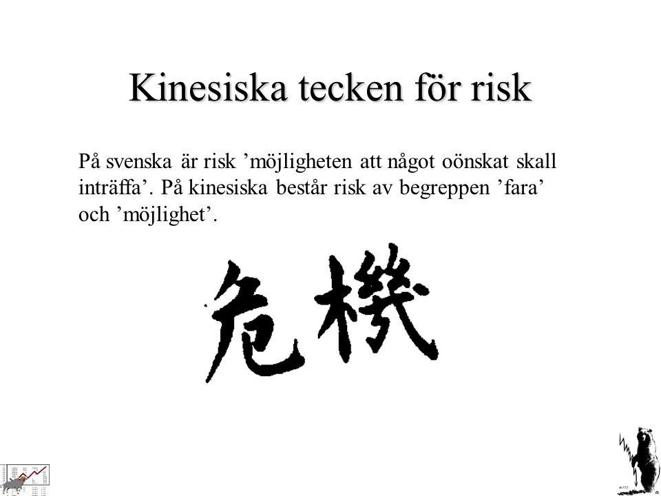 Kinesiska tecken för risk På svenska är risk 'möjligheten att något oönskat skall inträffa'. På kinesiska består risk av begreppen 'fara' och 'möjligh