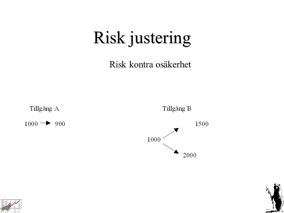 Risk justering Risk kontra osäkerhet