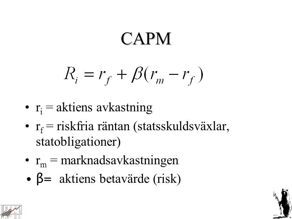 CAPM r i = aktiens avkastning r f = riskfria räntan (statsskuldsväxlar, statobligationer) r m = marknadsavkastningen β= aktiens betavärde (risk)