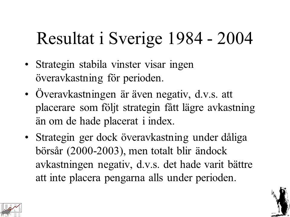 Resultat i Sverige 1984 - 2004 Strategin stabila vinster visar ingen överavkastning för perioden. Överavkastningen är även negativ, d.v.s. att placera