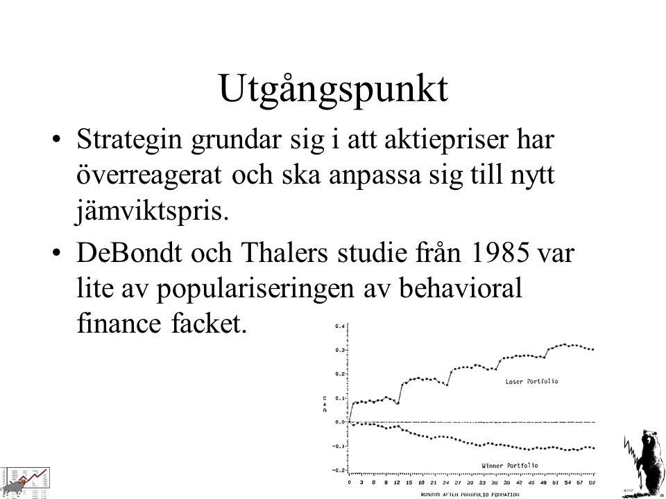 Utgångspunkt Strategin grundar sig i att aktiepriser har överreagerat och ska anpassa sig till nytt jämviktspris. DeBondt och Thalers studie från 1985