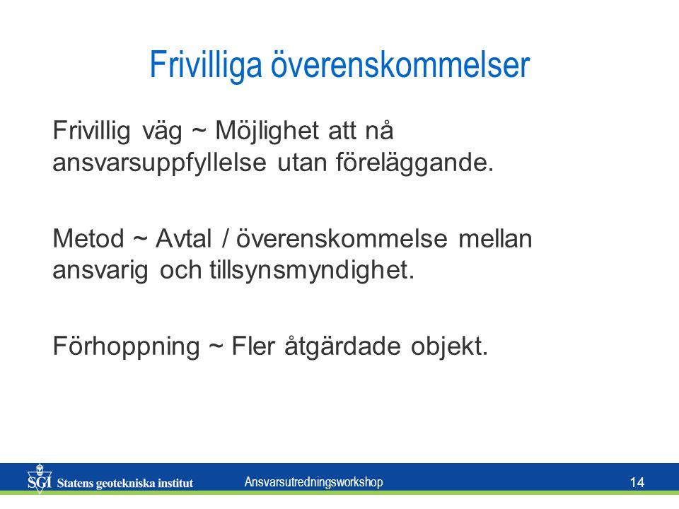 Ansvarsutredningsworkshop 14 Frivilliga överenskommelser Frivillig väg ~ Möjlighet att nå ansvarsuppfyllelse utan föreläggande.