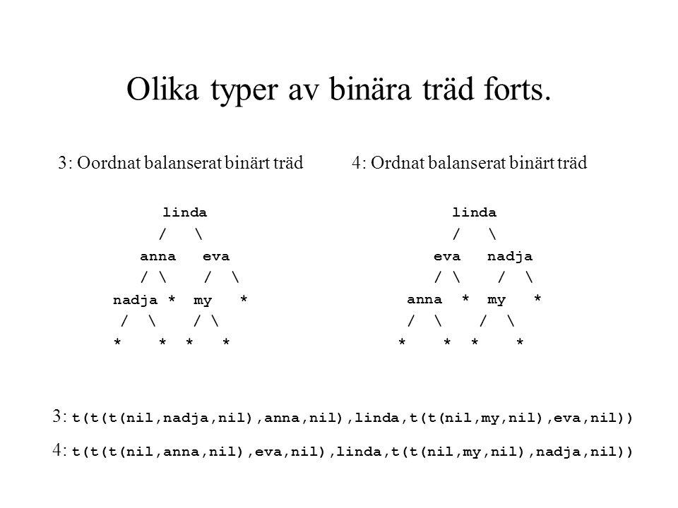 Olika typer av binära träd forts. 3: Oordnat balanserat binärt träd linda / \ anna eva / \ / \ nadja * my * / \ / \ * * * * 4: Ordnat balanserat binär