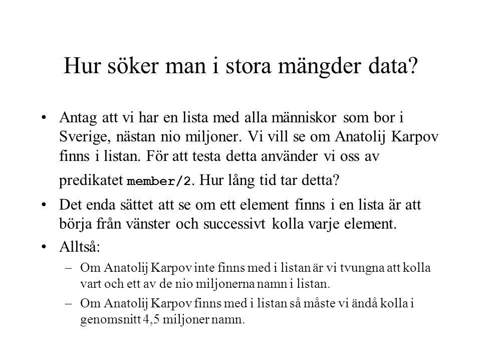 Hur söker man i stora mängder data? Antag att vi har en lista med alla människor som bor i Sverige, nästan nio miljoner. Vi vill se om Anatolij Karpov