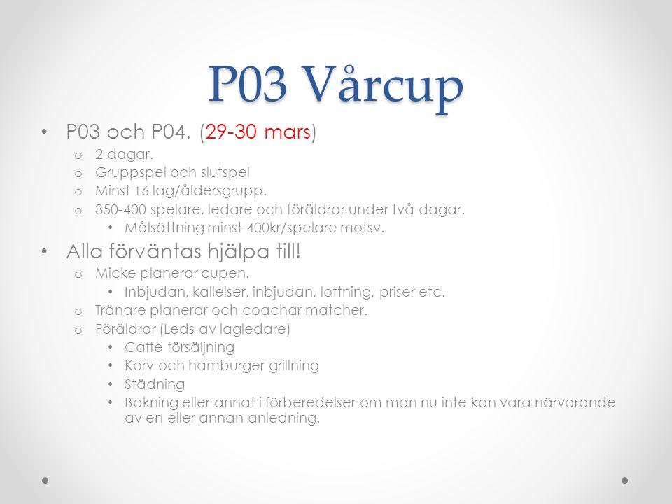 P03 Vårcup P03 och P04. (29-30 mars) o 2 dagar.