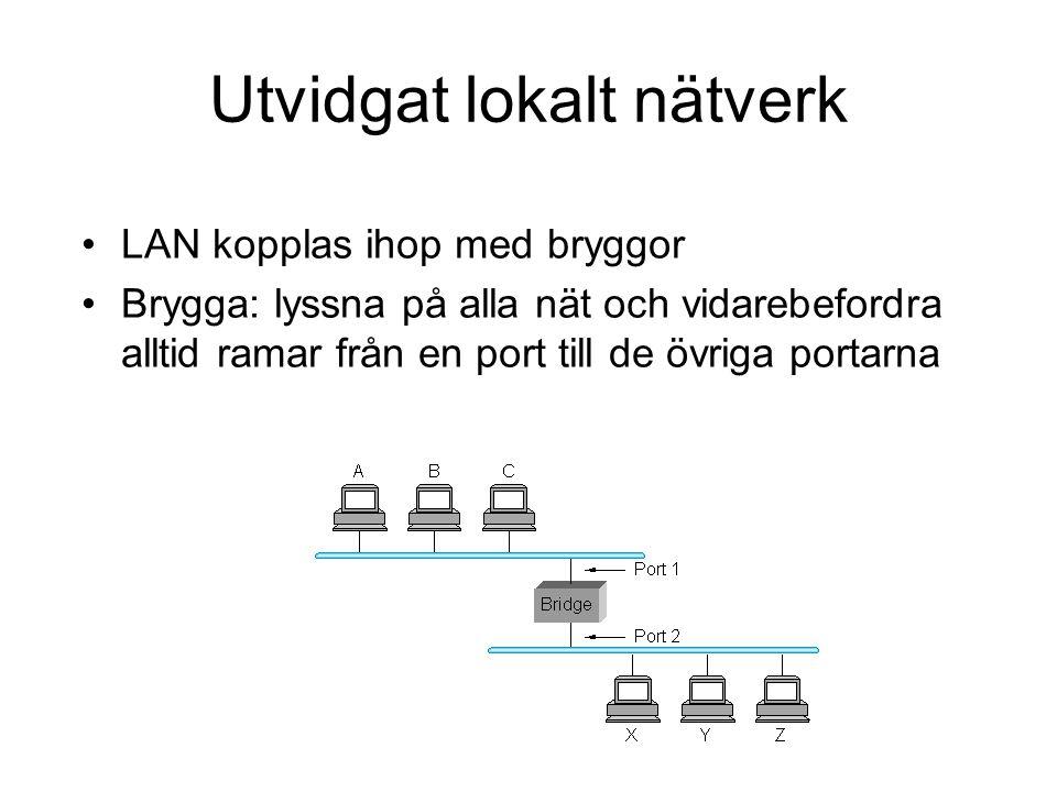 Utvidgat lokalt nätverk LAN kopplas ihop med bryggor Brygga: lyssna på alla nät och vidarebefordra alltid ramar från en port till de övriga portarna