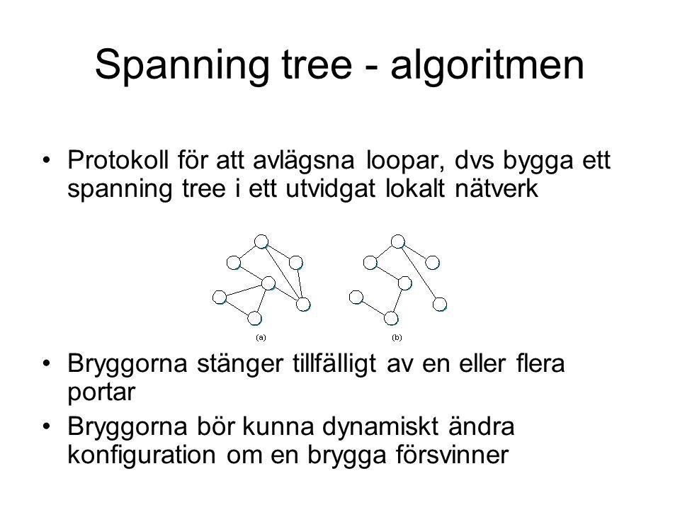 Spanning tree - algoritmen Protokoll för att avlägsna loopar, dvs bygga ett spanning tree i ett utvidgat lokalt nätverk Bryggorna stänger tillfälligt av en eller flera portar Bryggorna bör kunna dynamiskt ändra konfiguration om en brygga försvinner