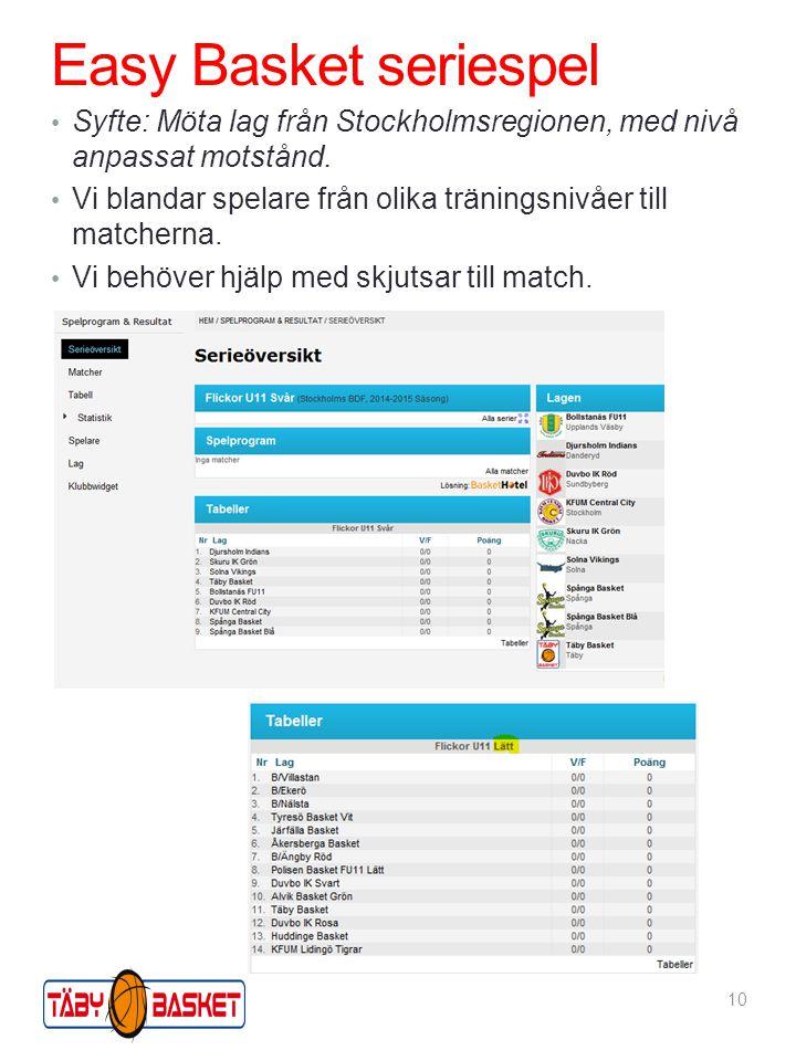 Easy Basket seriespel Syfte: Möta lag från Stockholmsregionen, med nivå anpassat motstånd. Vi blandar spelare från olika träningsnivåer till matcherna