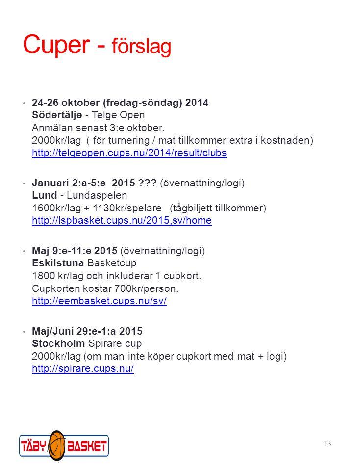 Cuper - förslag 24-26 oktober (fredag-söndag) 2014 Södertälje - Telge Open Anmälan senast 3:e oktober. 2000kr/lag ( för turnering / mat tillkommer ext