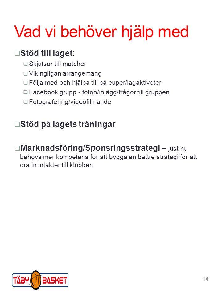 Vad vi behöver hjälp med  Stöd till laget:  Skjutsar till matcher  Vikingligan arrangemang  Följa med och hjälpa till på cuper/lagaktiveter  Facebook grupp - foton/inlägg/frågor till gruppen  Fotografering/videofilmande  Stöd på lagets träningar  Marknadsföring/Sponsringsstrategi – just nu behövs mer kompetens för att bygga en bättre strategi för att dra in intäkter till klubben 14