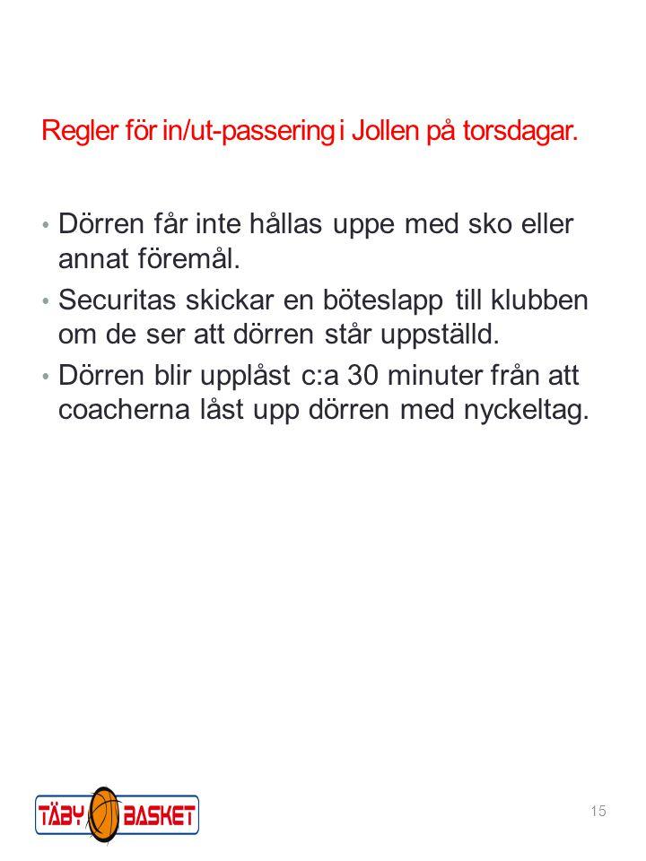 Regler för in/ut-passering i Jollen på torsdagar.