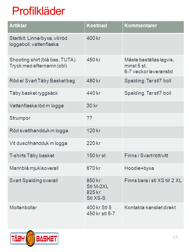 Profilkläder ArtiklarKostnadKommentarer Startkit: Linne/byxa, vit/röd loggaboll, vattenflaska 400 kr Shooting shirt (blå bas, TUTA).