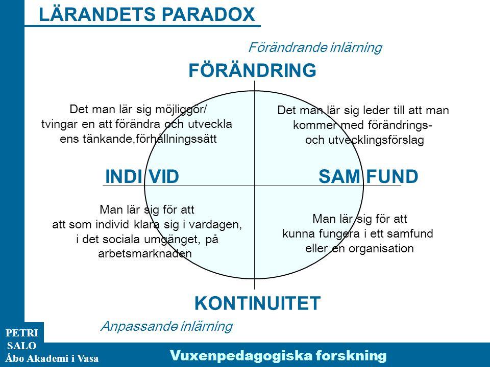 ÅA/Ped.inst. PETRI SALO Åbo Akademi i Vasa KONTINUITET INDI VIDSAM FUND FÖRÄNDRING LÄRANDETS PARADOX Man lär sig för att kunna fungera i ett samfund e